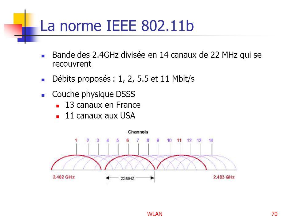 La norme IEEE 802.11b Bande des 2.4GHz divisée en 14 canaux de 22 MHz qui se recouvrent. Débits proposés : 1, 2, 5.5 et 11 Mbit/s.