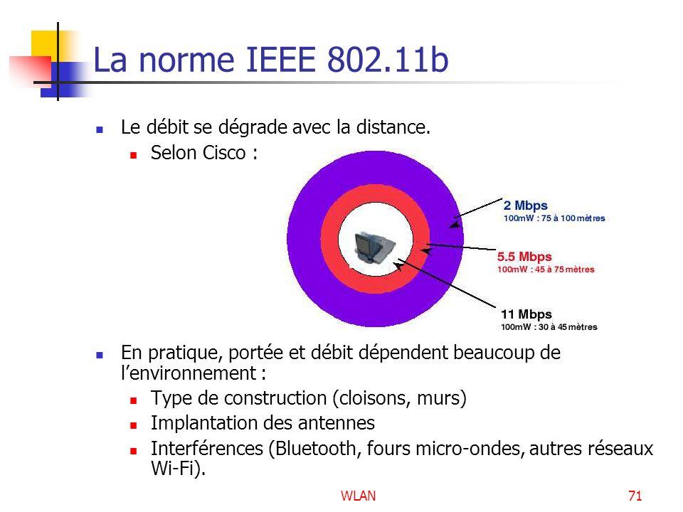La norme IEEE 802.11b Le débit se dégrade avec la distance.