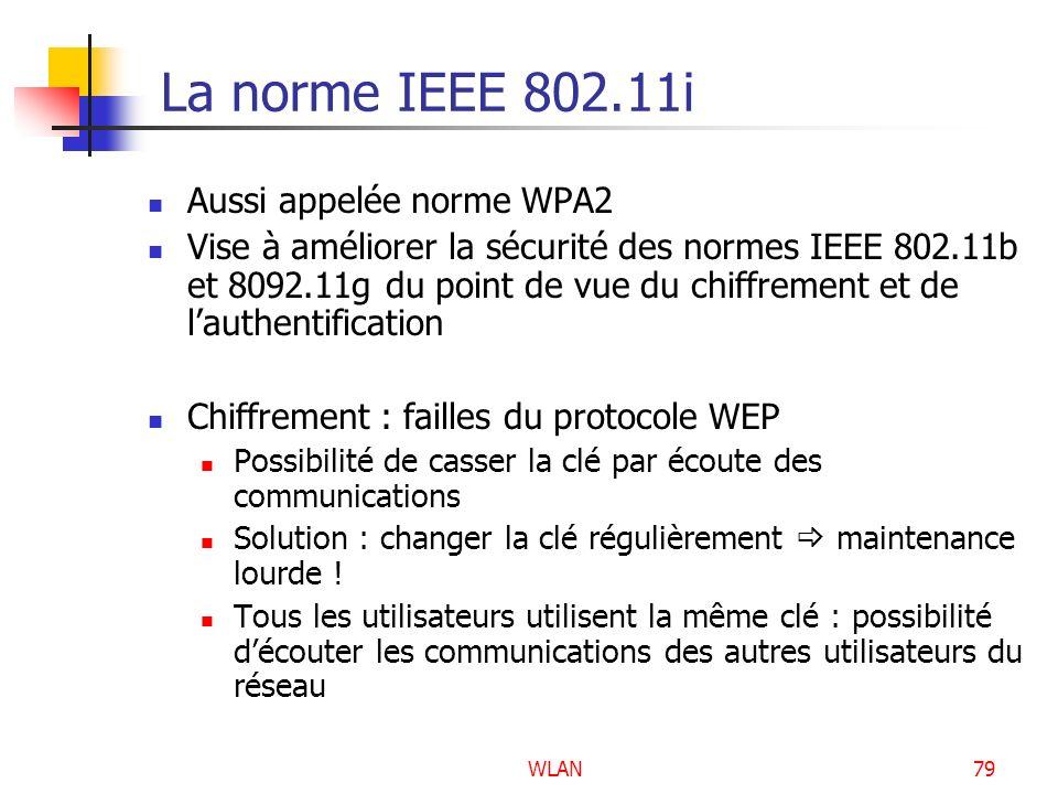 La norme IEEE 802.11i Aussi appelée norme WPA2