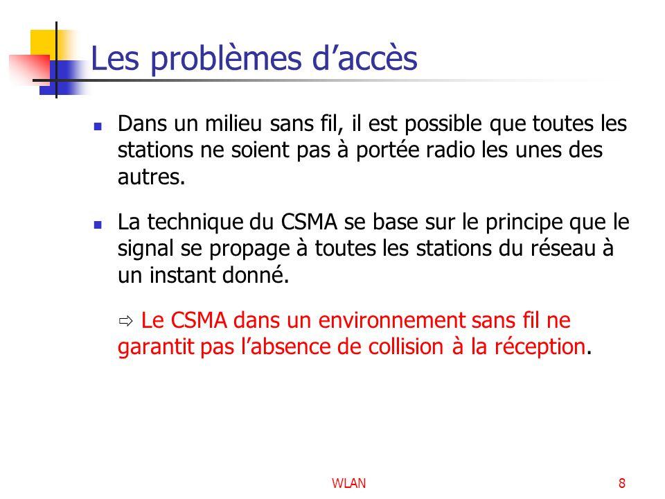 Les problèmes d'accès Dans un milieu sans fil, il est possible que toutes les stations ne soient pas à portée radio les unes des autres.