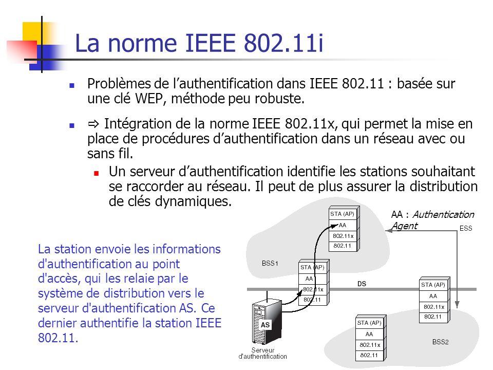 La norme IEEE 802.11i Problèmes de l'authentification dans IEEE 802.11 : basée sur une clé WEP, méthode peu robuste.