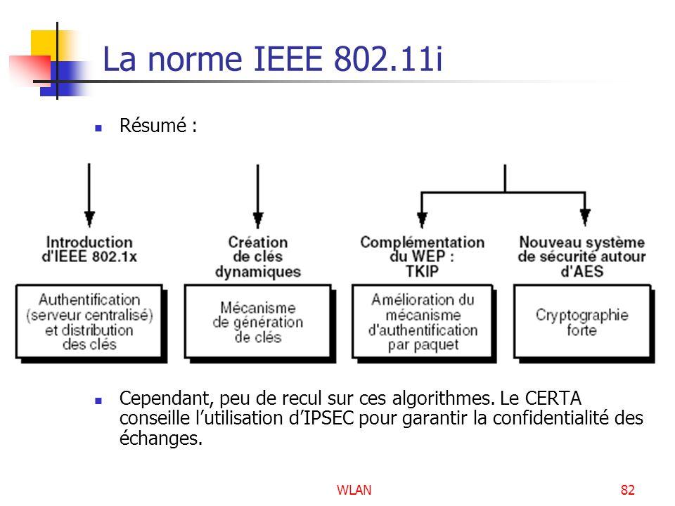La norme IEEE 802.11i Résumé :