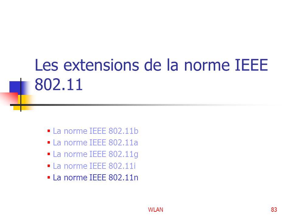 Les extensions de la norme IEEE 802.11