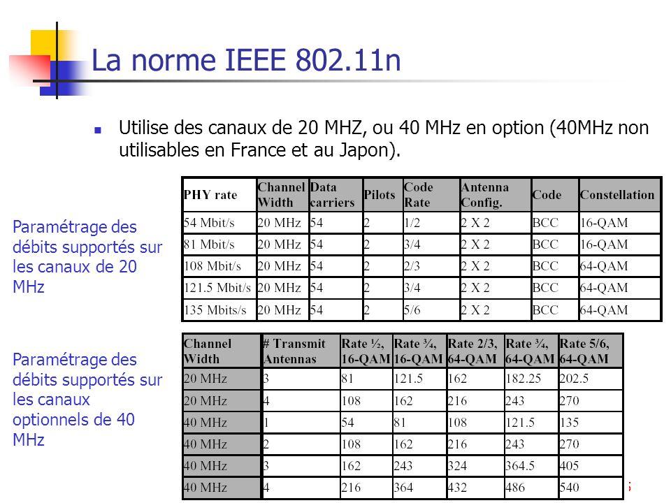 La norme IEEE 802.11n Utilise des canaux de 20 MHZ, ou 40 MHz en option (40MHz non utilisables en France et au Japon).