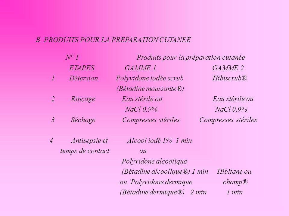 B. PRODUITS POUR LA PREPARATION CUTANEE