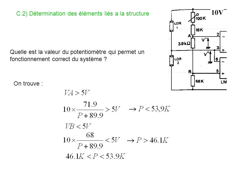 C.2) Détermination des éléments liés a la structure