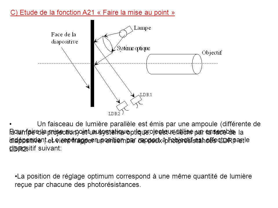 C) Etude de la fonction A21 « Faire la mise au point »