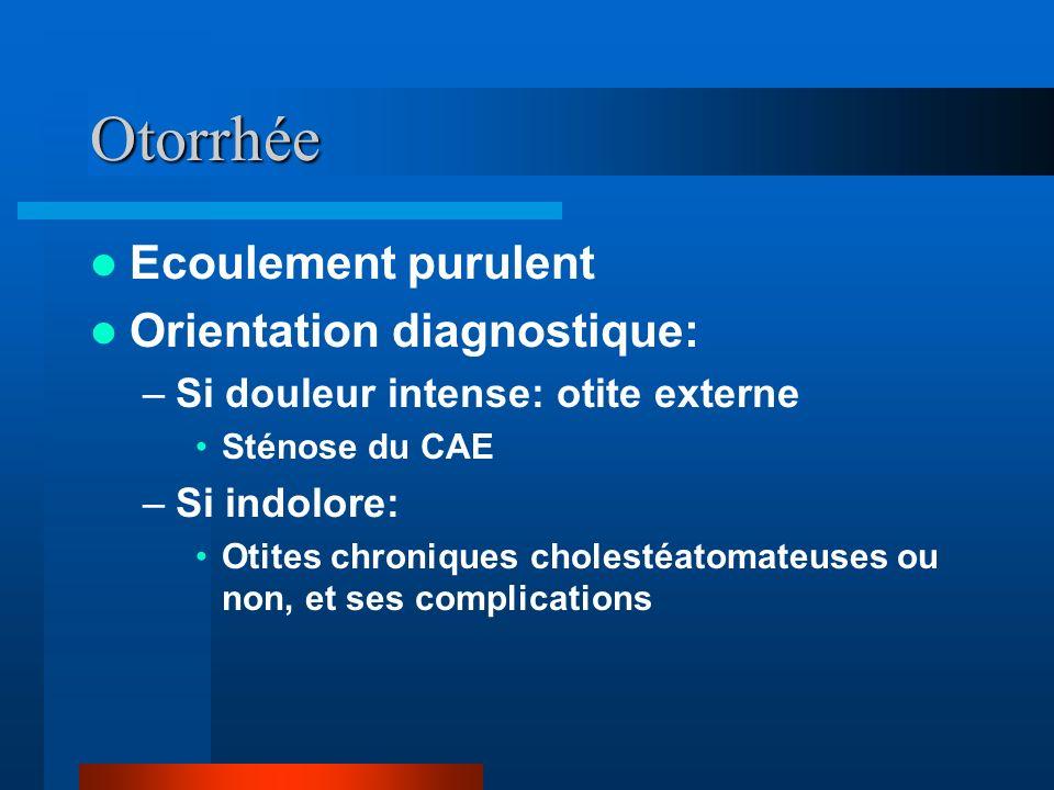 Otorrhée Ecoulement purulent Orientation diagnostique: