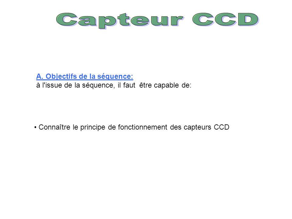 Capteur CCD A. Objectifs de la séquence: