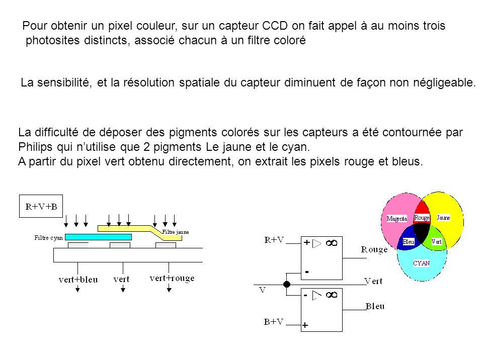 Pour obtenir un pixel couleur, sur un capteur CCD on fait appel à au moins trois