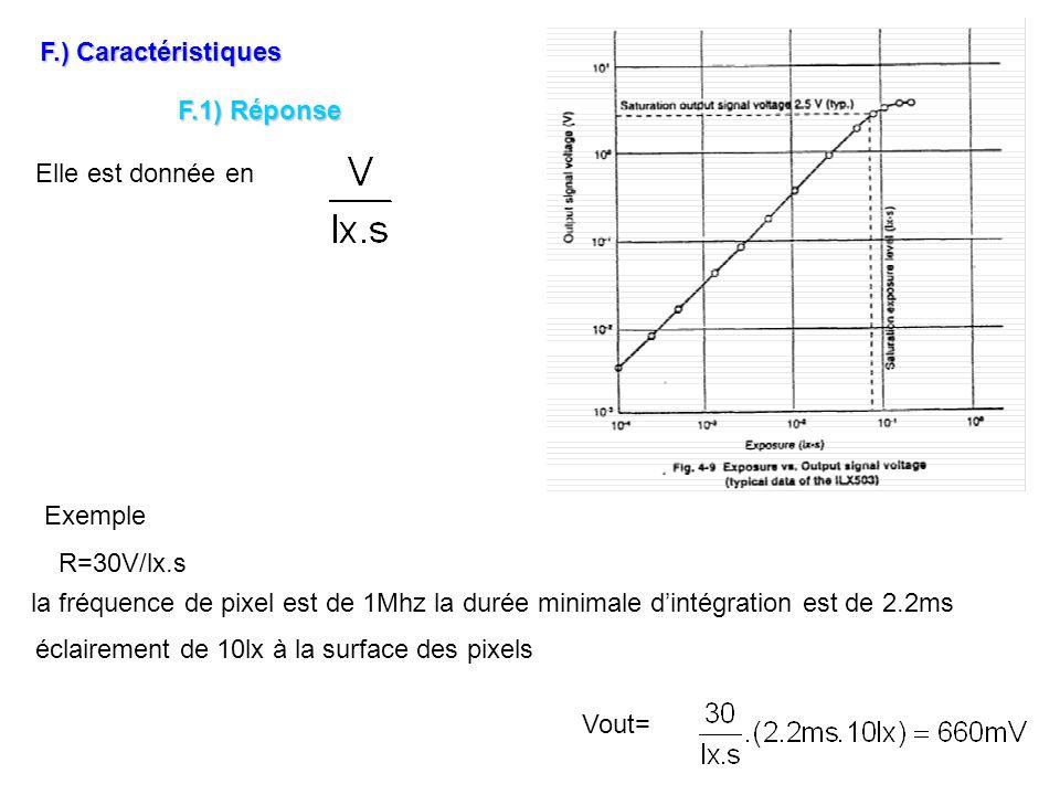 F.) Caractéristiques F.1) Réponse. Elle est donnée en. Exemple. R=30V/lx.s.