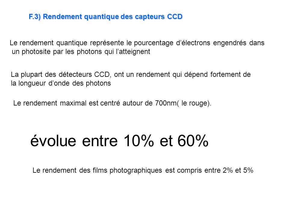 évolue entre 10% et 60% F.3) Rendement quantique des capteurs CCD