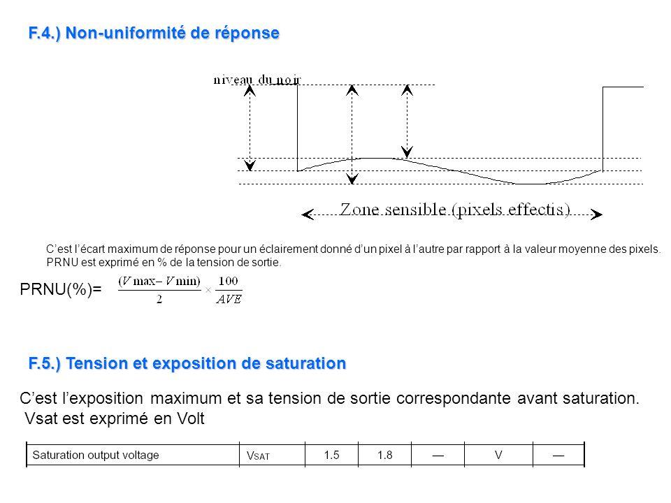 F.4.) Non-uniformité de réponse