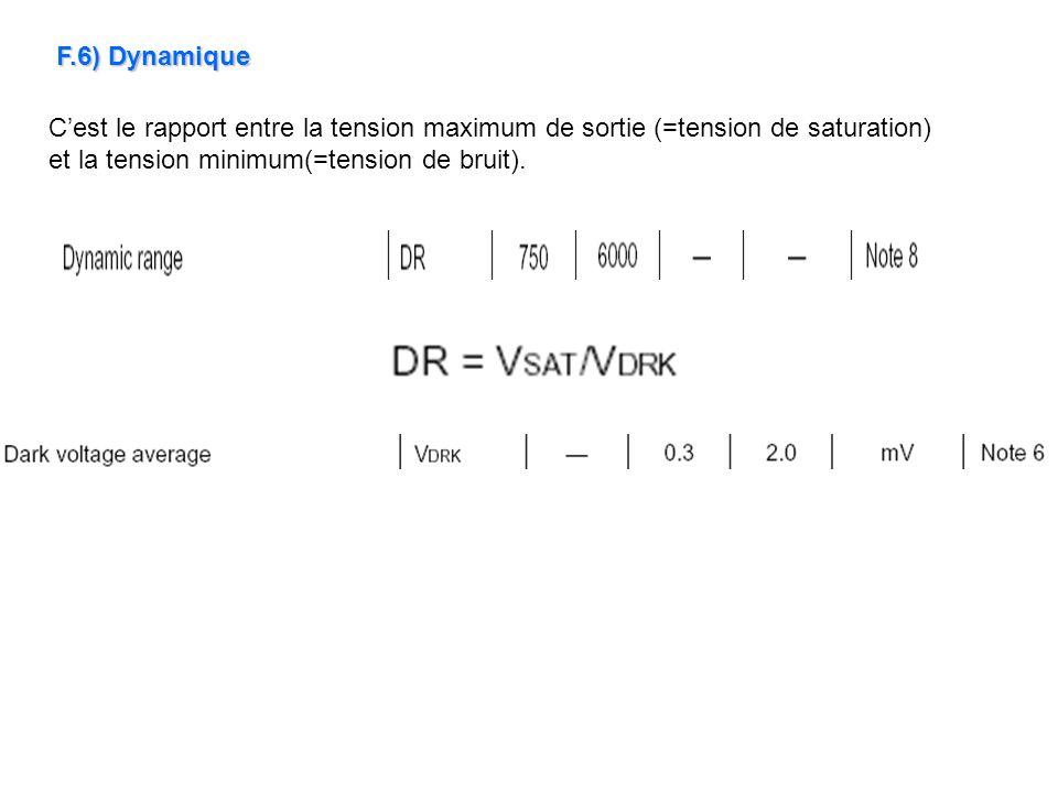 F.6) Dynamique C'est le rapport entre la tension maximum de sortie (=tension de saturation) et la tension minimum(=tension de bruit).