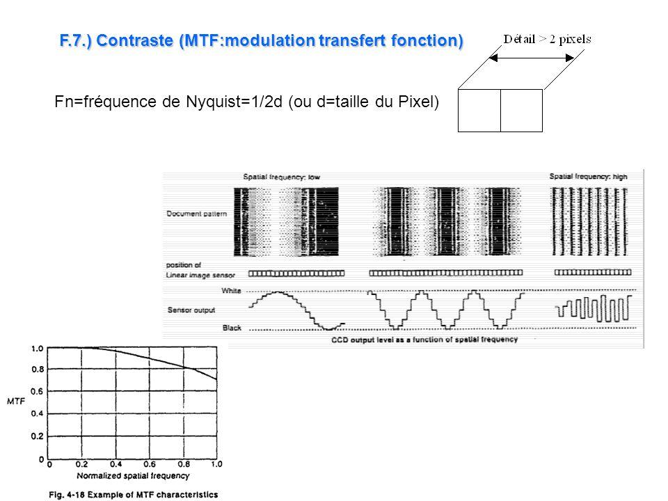 F.7.) Contraste (MTF:modulation transfert fonction)