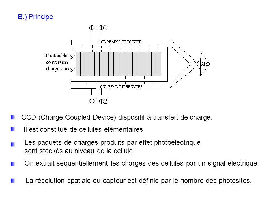 B.) Principe CCD (Charge Coupled Device) dispositif à transfert de charge. Il est constitué de cellules élémentaires.