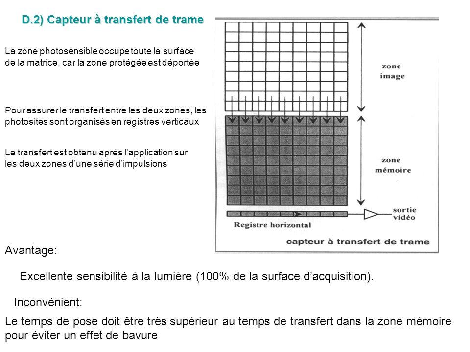 D.2) Capteur à transfert de trame