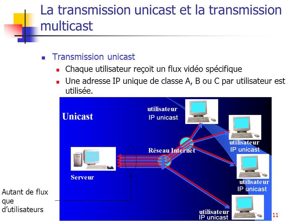 La transmission unicast et la transmission multicast