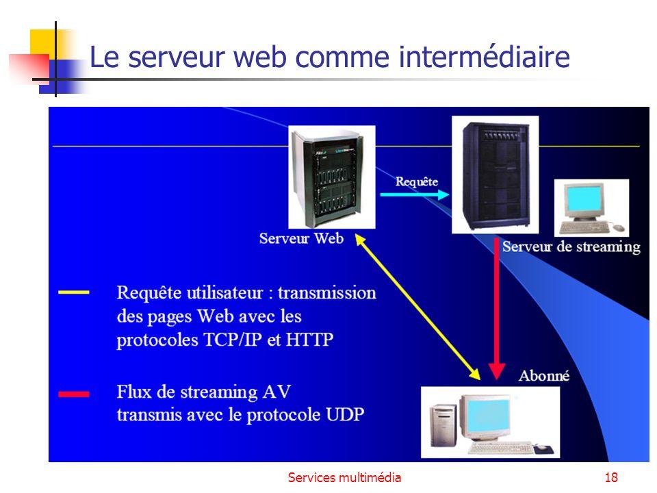 Le serveur web comme intermédiaire