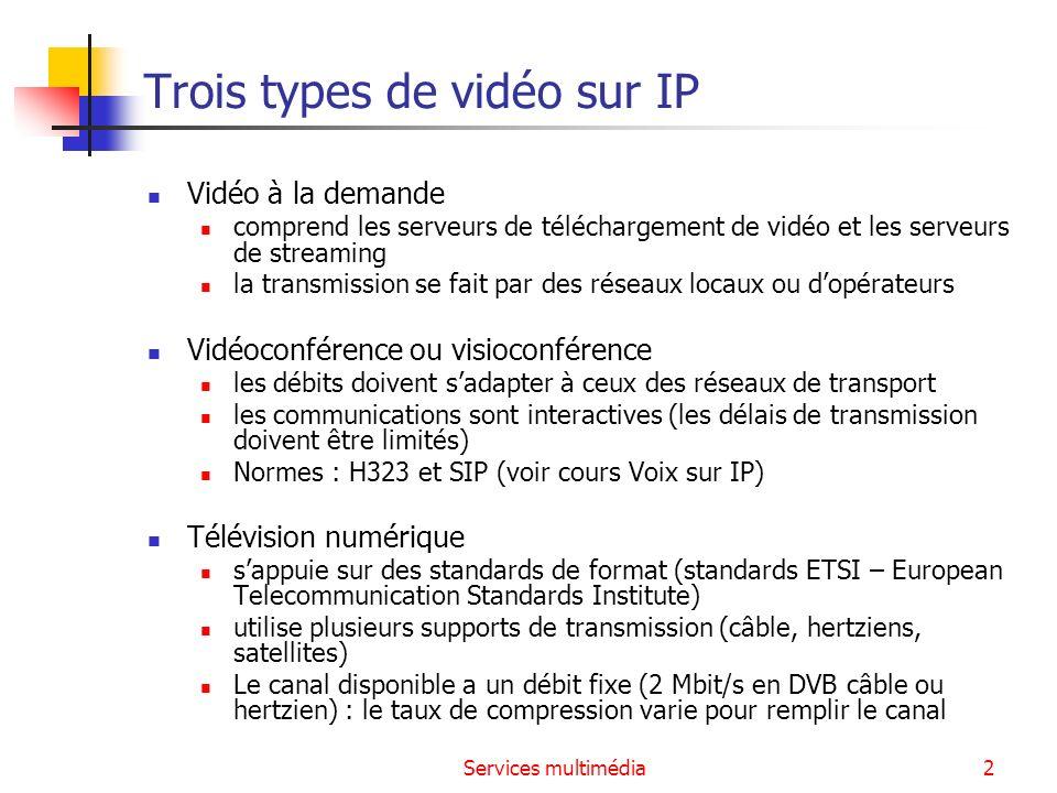 Trois types de vidéo sur IP