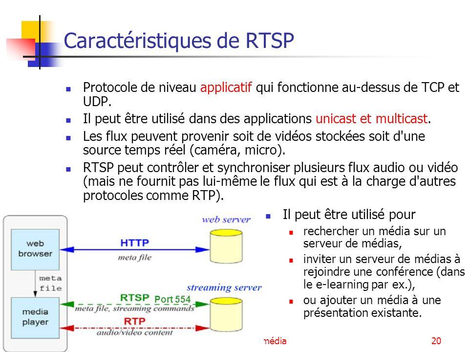 Caractéristiques de RTSP