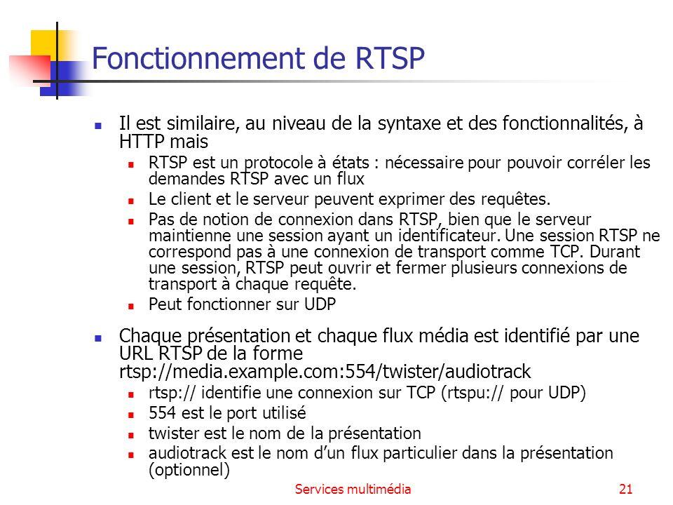 Fonctionnement de RTSP