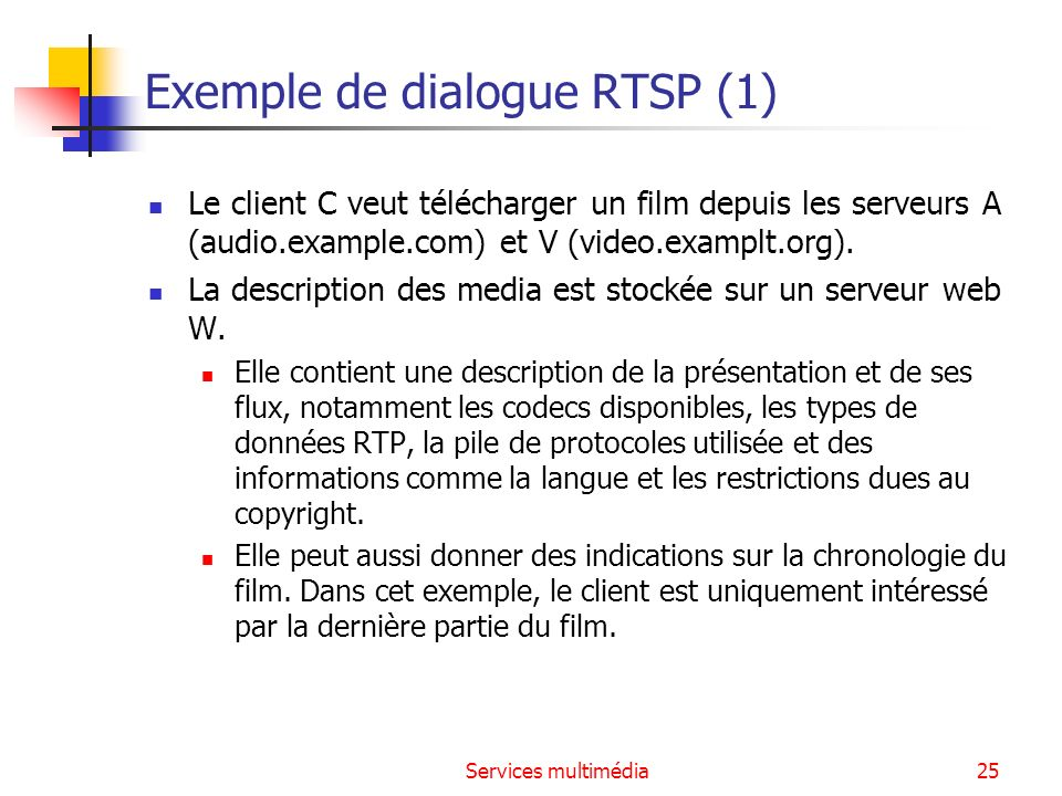 Exemple de dialogue RTSP (1)