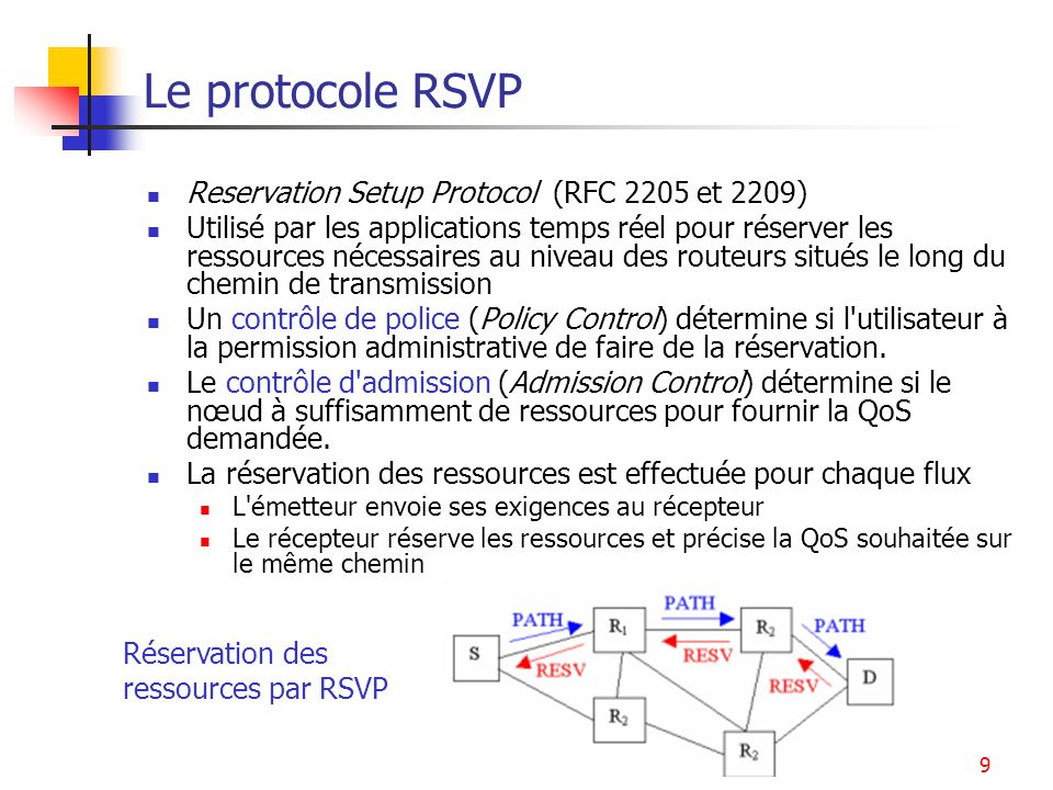 Le protocole RSVP Reservation Setup Protocol (RFC 2205 et 2209)