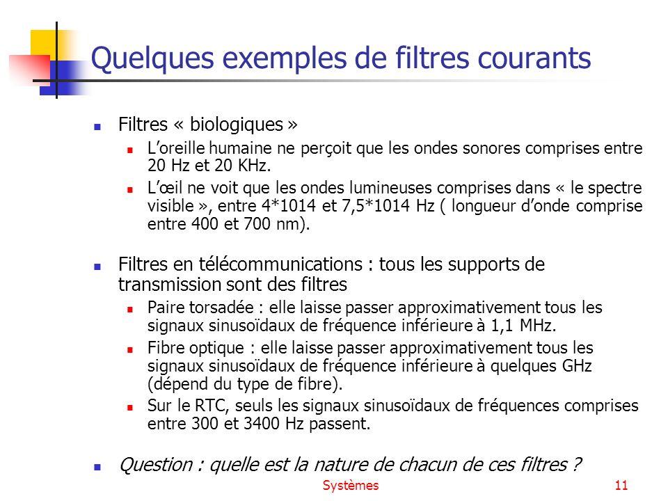 Quelques exemples de filtres courants