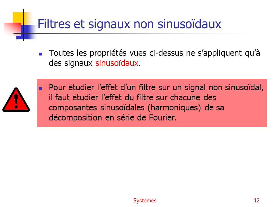 Filtres et signaux non sinusoïdaux