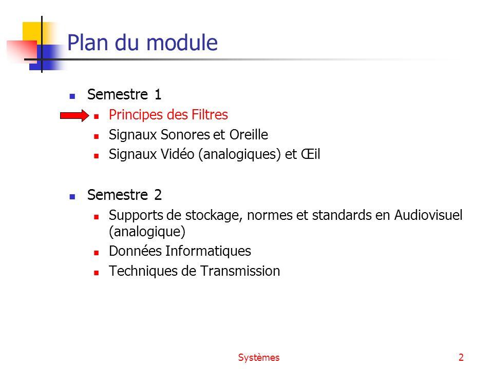 Plan du module Semestre 1 Semestre 2 Principes des Filtres