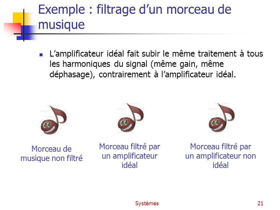 Exemple : filtrage d'un morceau de musique