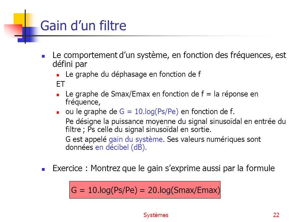 Gain d'un filtre Le comportement d'un système, en fonction des fréquences, est défini par. Le graphe du déphasage en fonction de f.