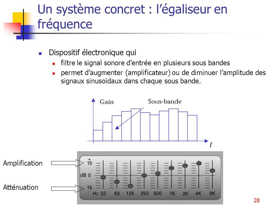 Un système concret : l'égaliseur en fréquence