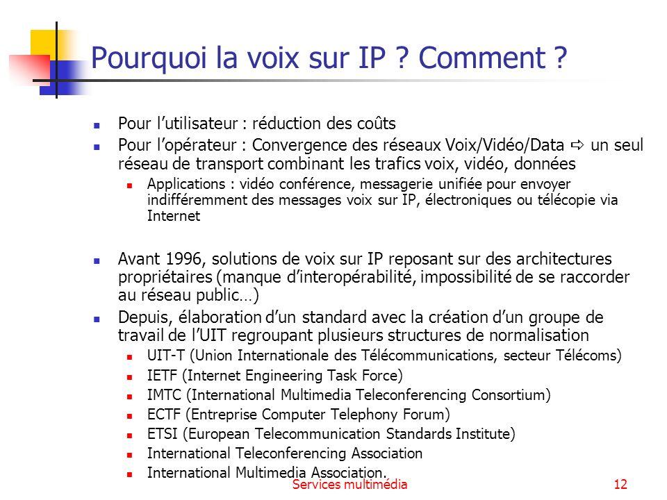 Pourquoi la voix sur IP Comment