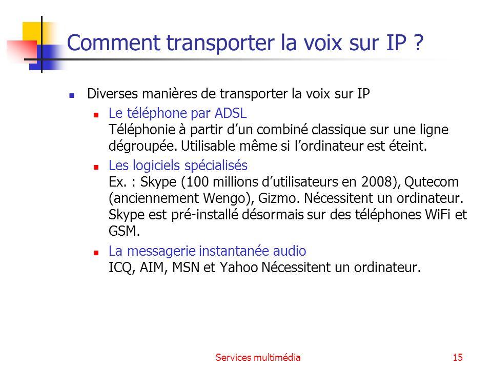Comment transporter la voix sur IP