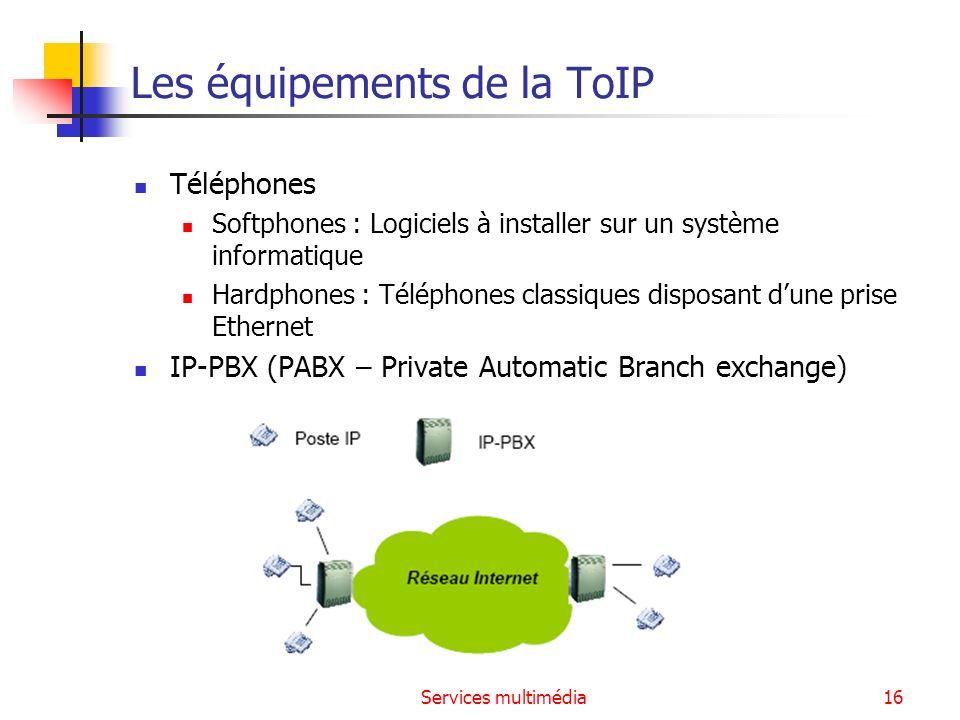 Les équipements de la ToIP