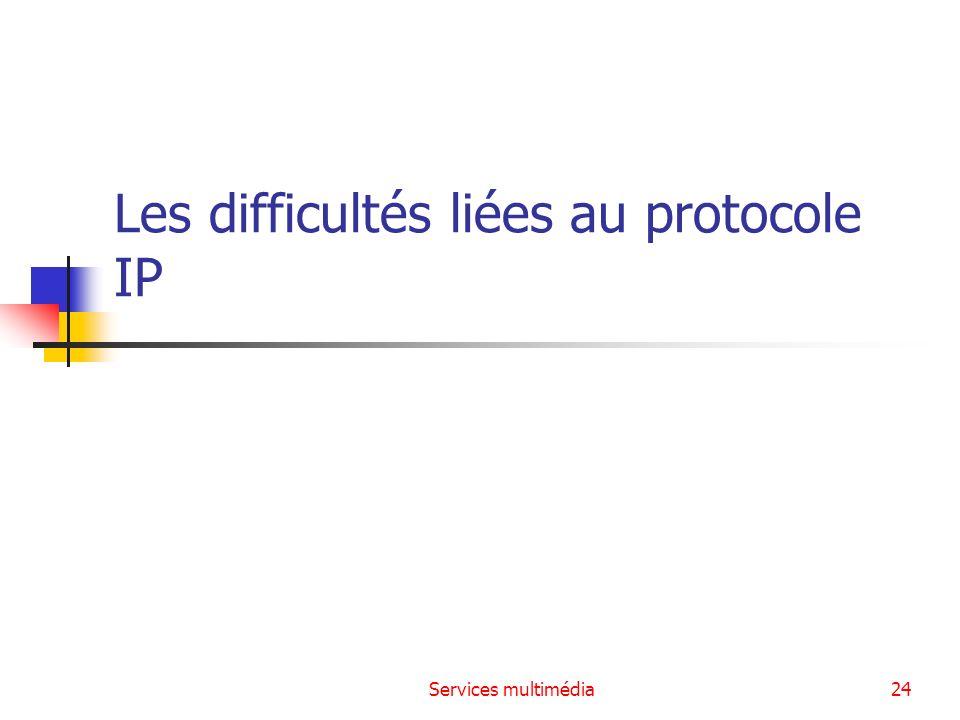 Les difficultés liées au protocole IP