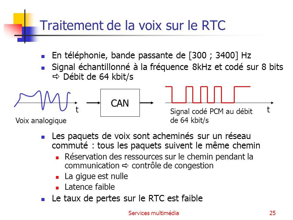 Traitement de la voix sur le RTC