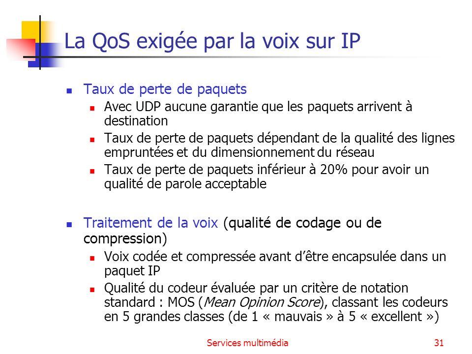 La QoS exigée par la voix sur IP