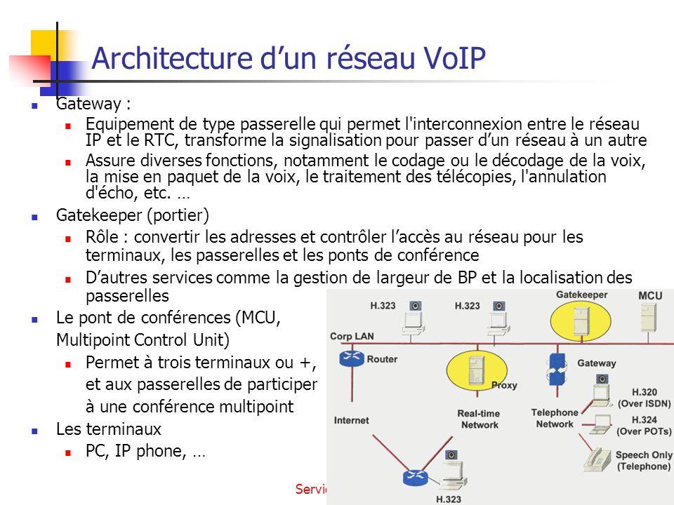 Architecture d'un réseau VoIP