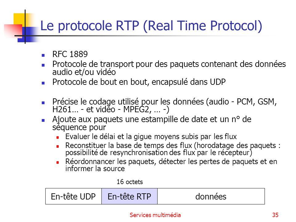 Le protocole RTP (Real Time Protocol)