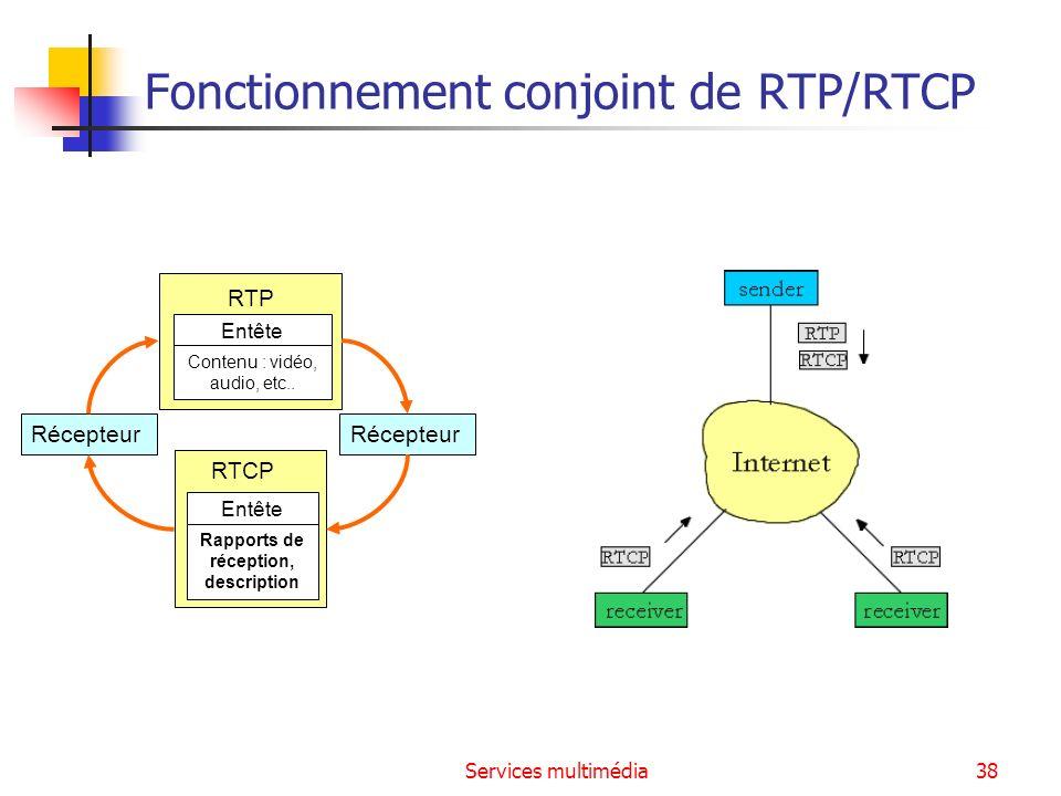Fonctionnement conjoint de RTP/RTCP