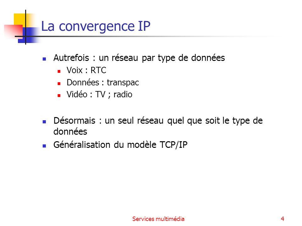 La convergence IP Autrefois : un réseau par type de données