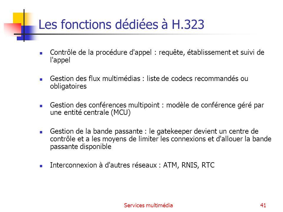 Les fonctions dédiées à H.323