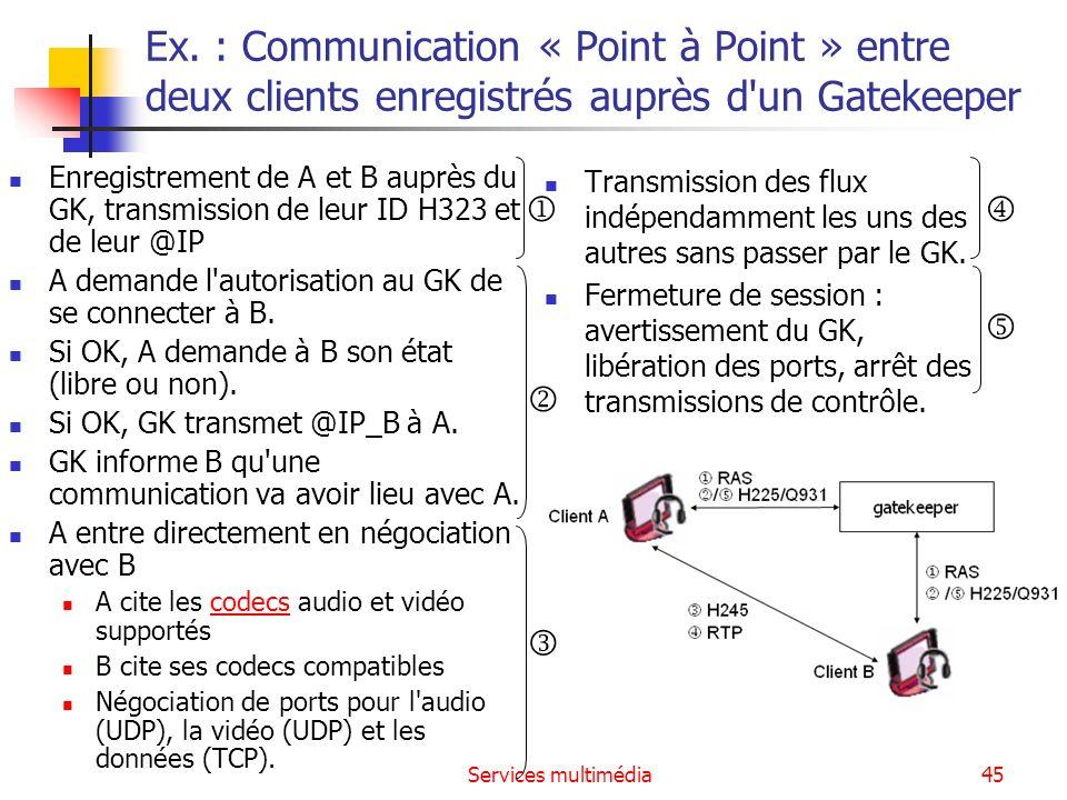 Ex. : Communication « Point à Point » entre deux clients enregistrés auprès d un Gatekeeper