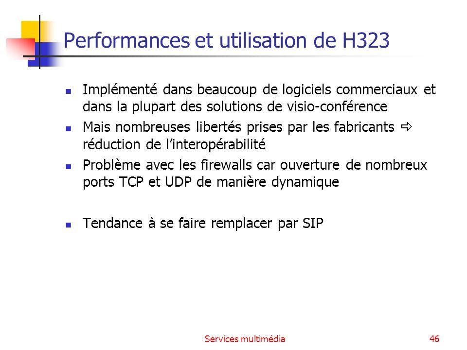 Performances et utilisation de H323