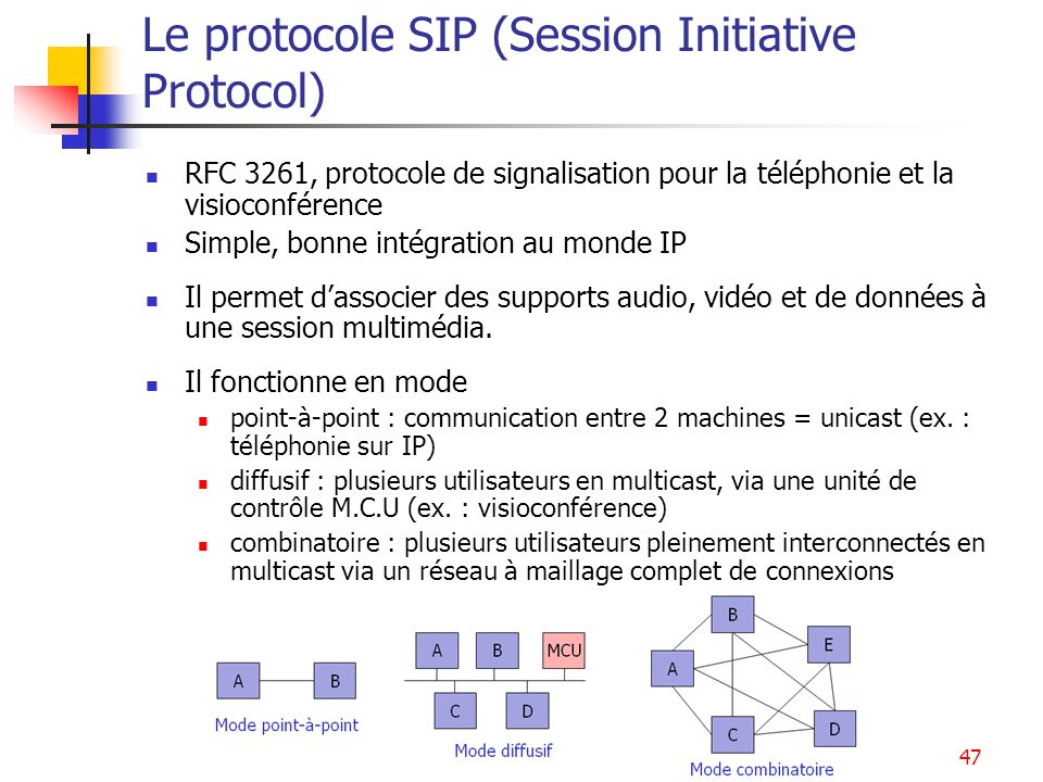Le protocole SIP (Session Initiative Protocol)