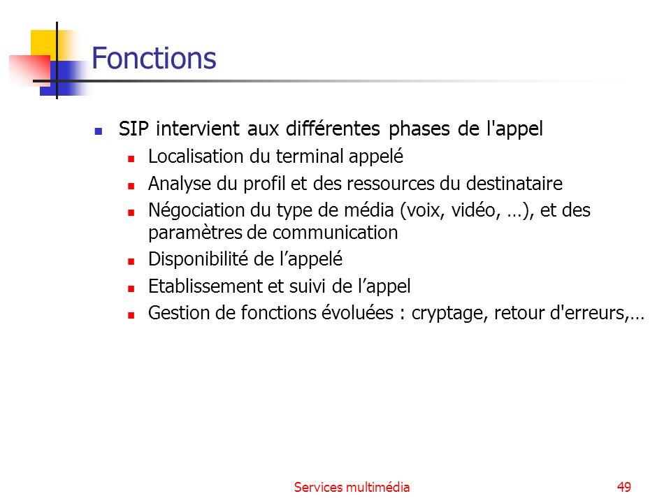 Fonctions SIP intervient aux différentes phases de l appel