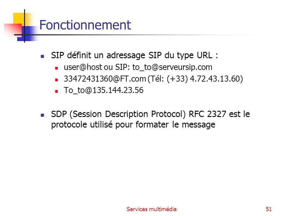 Fonctionnement SIP définit un adressage SIP du type URL :